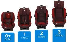 Gambar Joie Car seat joie every stage